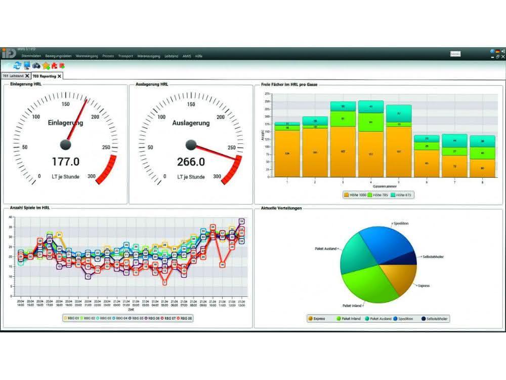 Marktübersicht 9: iFD: LVSS 5.6