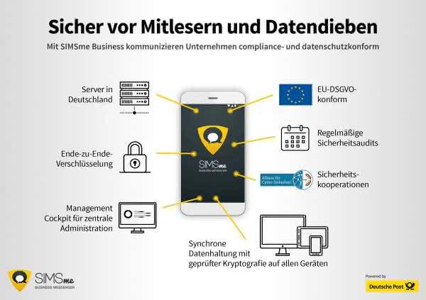 Die Deutsche Post hat einen Messenger entwickelt, mit dem Unternehmen compliance- und datenschutzkonform kommunizieren können.