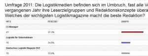 News LT People: Logistikmagazine: LT-manager auf Platz eins