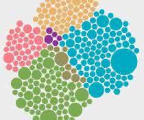 """EFSA: grafisches Tool - Ausschnitt Darstellung """"Ergebnisse nach Lebensmitteln"""""""
