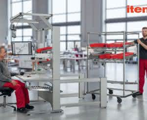 Foto: item Industrietechnik