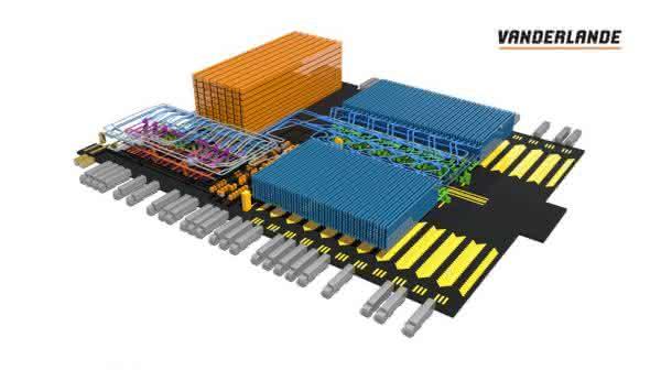 Vanderlande-Konzeptes ACP 2.0