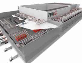 TGW Logistics Group GmbH
