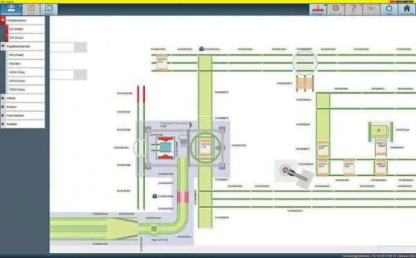 Visualisierung und Kontrolle der Warenströme.
