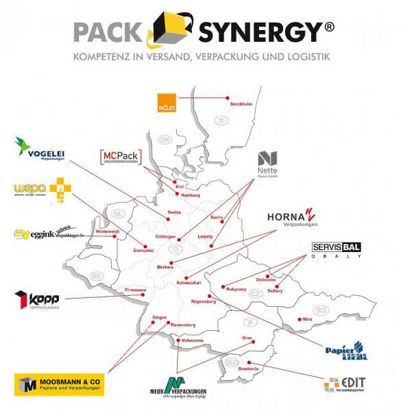 PackSynergy Verbund