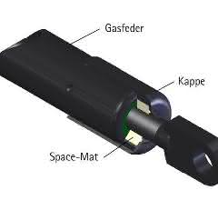 Space-mat für eine konstante und bedarfsgerechte Schmierung