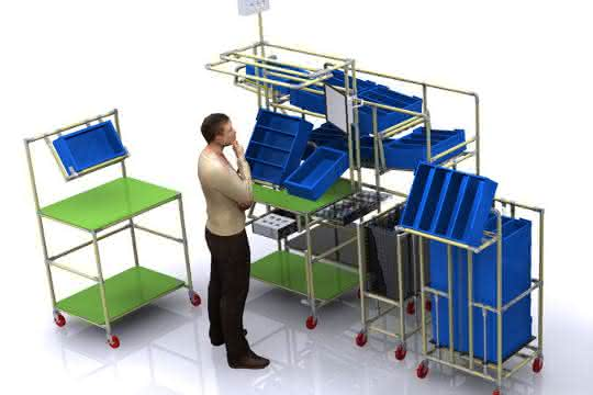 Lean-Manufacturing-Arbeitsplatzgestaltung von Neolog