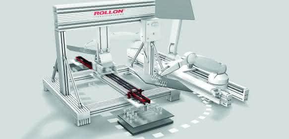 Actuator System Line von Rollon