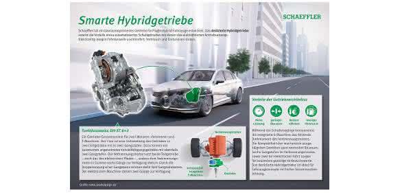 Elektromobilität: Entwicklungsplattform für Elektro- und Hybridantriebe
