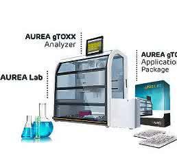 Die automatisierte Genotox-Lösung