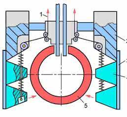 Klemmgreifer für offene Ringe