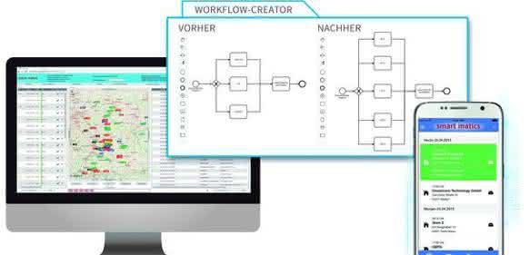 Workflow-Creator