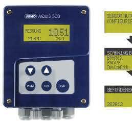 Anzeigegerät/Regler für die beiden Sensoren