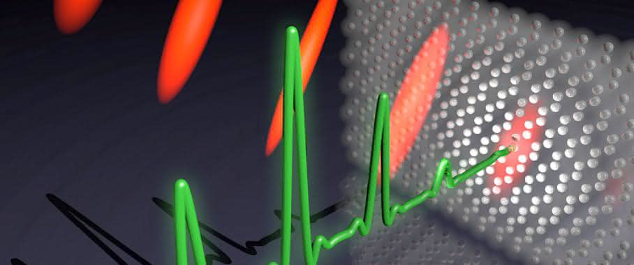 Ultraschnelles Elektronenmikroskop: Quantenzustand freier Elektronen bestimmt
