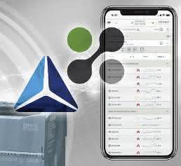 Marktnews: Kooperation von inmation und Delta Logic