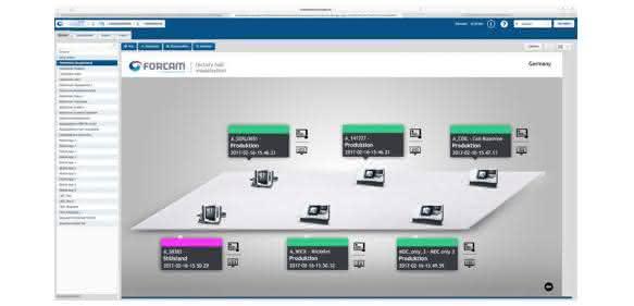 IT 4.0 bietet Echtzeit-Informationen für jede Maschine am Computer