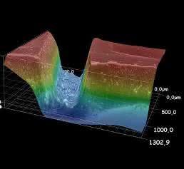 3D-Mikroskopaufnahme des Mikrokanals