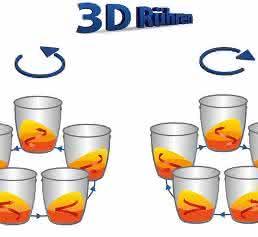 3D-Rühren