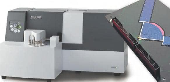 SALD-2300 und Wing-Detektor