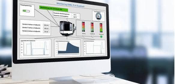 Prozessdaten-Module: Prozessdaten im Blick