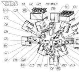 Heißkanalsystem
