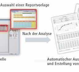 Multi-Daten-Report