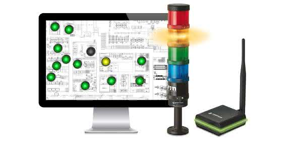 Werma-Smartmonitor