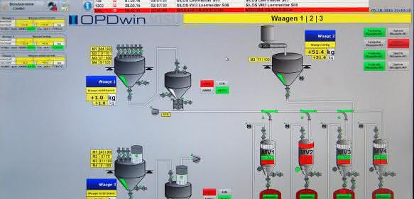 Visualisierung aller relevanten Prozessdaten bringt Transparenz in das Geschehen der Extrusion. (Bilder: Opdenhoff)