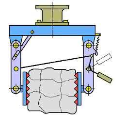 Greifer für ballenartige Textilabfälle