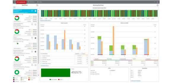 Datenerfassung: Talk-Runde für Maschinen