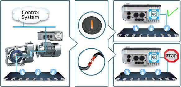 Frequenzumrichter: Der Antrieb übernimmt die Regie