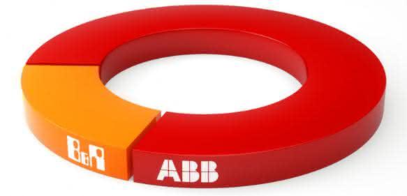 ABB übernimmt B&R