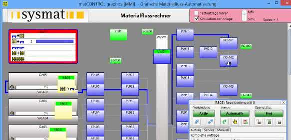 Big Data: matControl graphics visualisiert Materialfluss