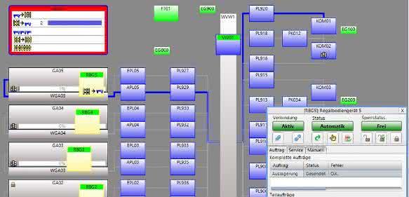 Grafischen Materialflussrechner matControl graphics