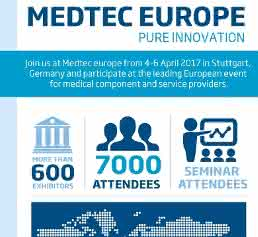 16.  Medtec Europe vom 4. bis 6. April 2017 in der Landesmesse Stuttgart