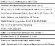 Lünendonk®-Liste 2016: Führende Industrieservice-Unternehmen in Deutschland