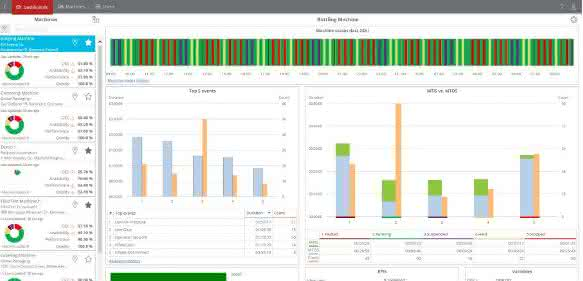 Business Intelligence: Rockwell Automation präsentiert FactoryTalk Analytics