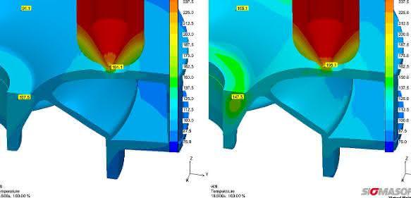 Prozesssicherheit und Kostensenkung sind zwei der Ziele des Einsatzes von Simulationswerkzeugen. (Bild: Sigma Engineering)