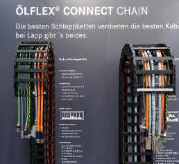 ÖLFLEX CONNECT CHAIN Energieketten von Lapp