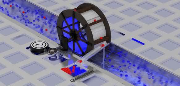 Die Abbildung illustriert das Herausfiltern unerwünschter Quasipartikel (rote Kugeln) aus einem Strom supraleitender Elektronenpaare (blaue Kugeln) mit Hilfe einer Pumpe mit Mikrowellen-Antrieb künstlerisch. (Quelle: Philip Krantz, Krantz NanoArt)