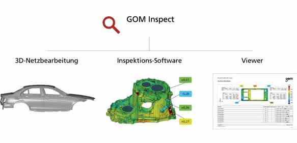 Flexible Software ermöglicht das effiziente Nutzen von 3D-Daten in verschiedenen Prozessen. (Bild: GOM)