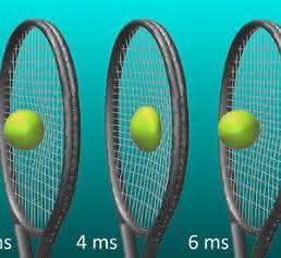 Schläger für Tennis, Badminton und Squash