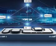 Auftragskommunikation: Enabler für Plug-and-produce-Maschinen