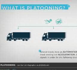 Elektronische Deichsel: Continental setzt auf automatisierte Lkw-Konvois