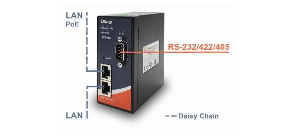 Seriell-auf-Ethernet-Wandler von ICP Deutschland
