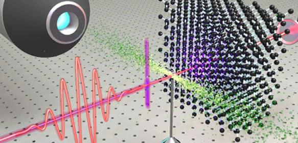 Ein kurzer Laserpuls wandert durch einen Diamanten (schwarze Kugeln) und regt dort Elektronen an. Die Stärke der Anregung wird mittels eines Attosekunden-Ultraviolettpulses (violett) gemessen. (Illustration: Matteo Lucchini / ETH Zürich)