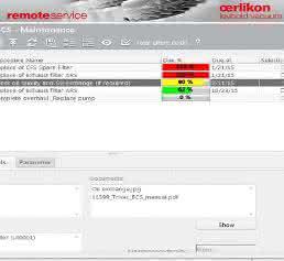 Monitoring-Tool von Symmedia