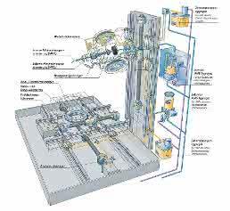 SKF Schmiersystem-Portfolio für Werkzeugmaschinen