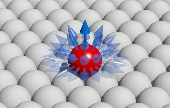 Künstlerische Darstellung der magnetischen Fluktuationen (blaue Pfeile) eines einzelnen Atoms (rote Kugel) auf einer Oberfläche (graue Kugeln) (© Reprinted with permission from Nano Lett. Copyright 2016. American Chemical Society)
