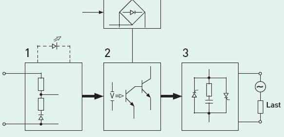 Modulares Halbleiterschütz